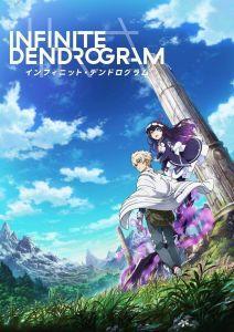 Infinite Dendrogram -无尽连锁-