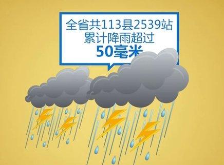 湖南113县降雨超50毫米