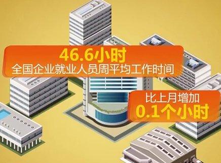 前8月城镇新增就业984万