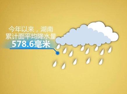 湖南2019降雨较历年同期偏多10%
