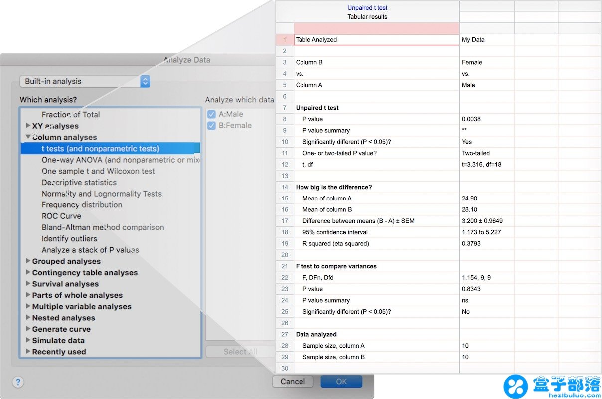 GraphPad Prism v8.0.2 专业强大的科研绘图软件