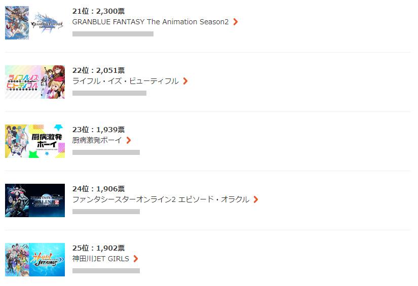 虽然她真的很大!但是我还是要批判一番,日本动画网站票选「2019年秋番人气排行」- ACG17.COM