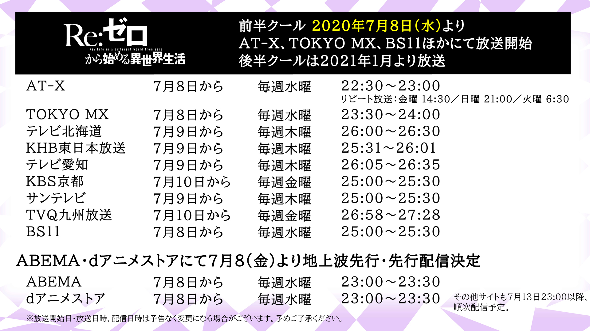 RE从零开始的异世界生活 第二季Rezero_official 1271058024115785728_p0
