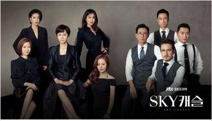 韩剧《SKY CASTLE》人生有很多挫折且不是只能有一个目标
