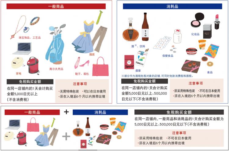 在日本购物必须要知道的免税政策你都了解吗? (1)