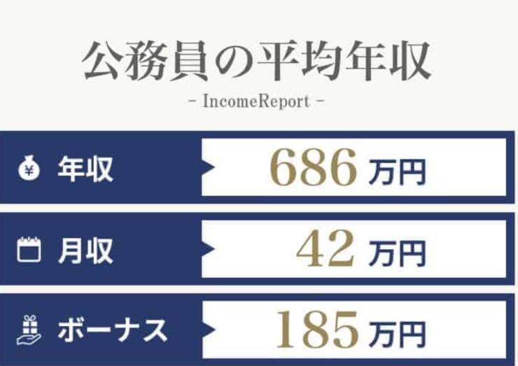 毕业之后从事什么职业最受日本人欢迎 (2)