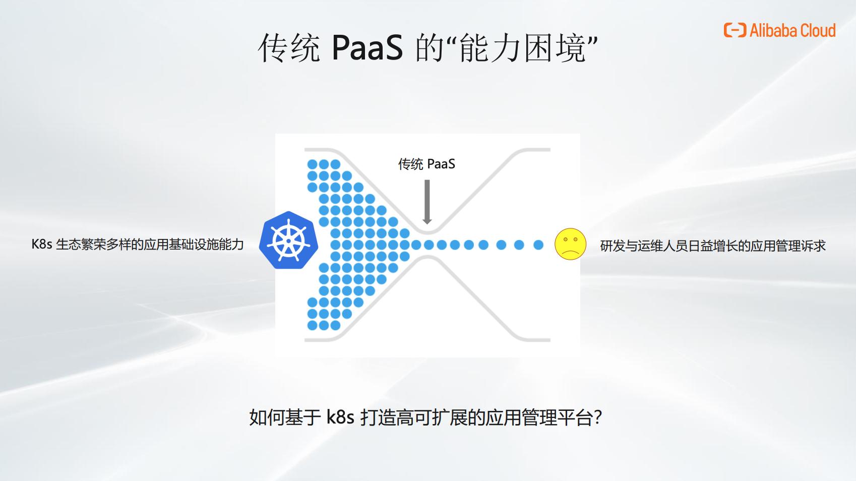 传统 PaaS 的能力困境