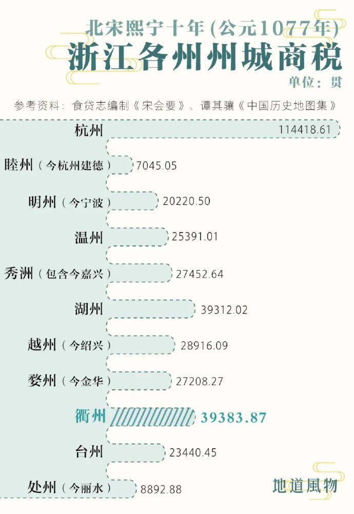"""浙江衢州为什么""""很不浙江""""?"""