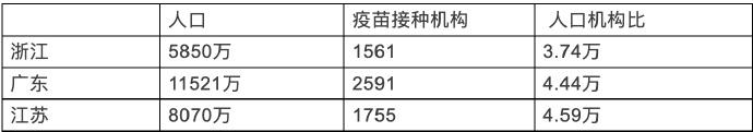 浙江打响了疫苗接种战役的第一枪