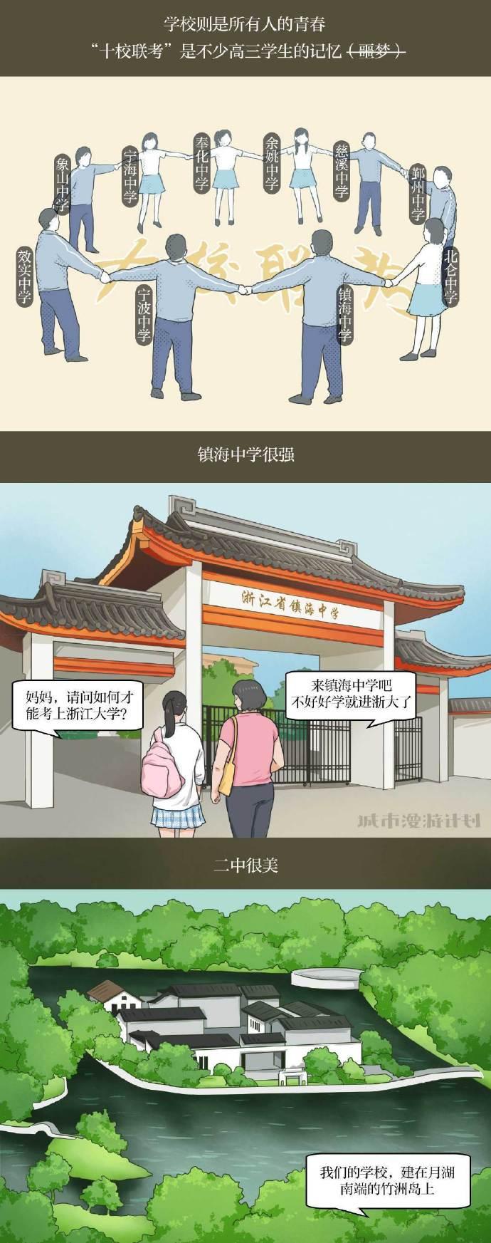 浙江省内的一个宝藏城市宁波